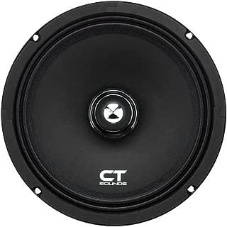 CT Sounds Meso PA 8 Inch Pro Audio Midrange Car Speaker 4 Ohm
