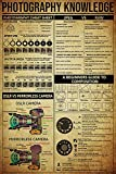KING PRINT Photography Knowledge Canvas Wall Art Cheat Sheet JPEG Raw Format DSLR & Mirrorless Camera Beginners' Guide Poster Wall Art Hanging Painting Paper Watercolor Living Classroom Home Decor