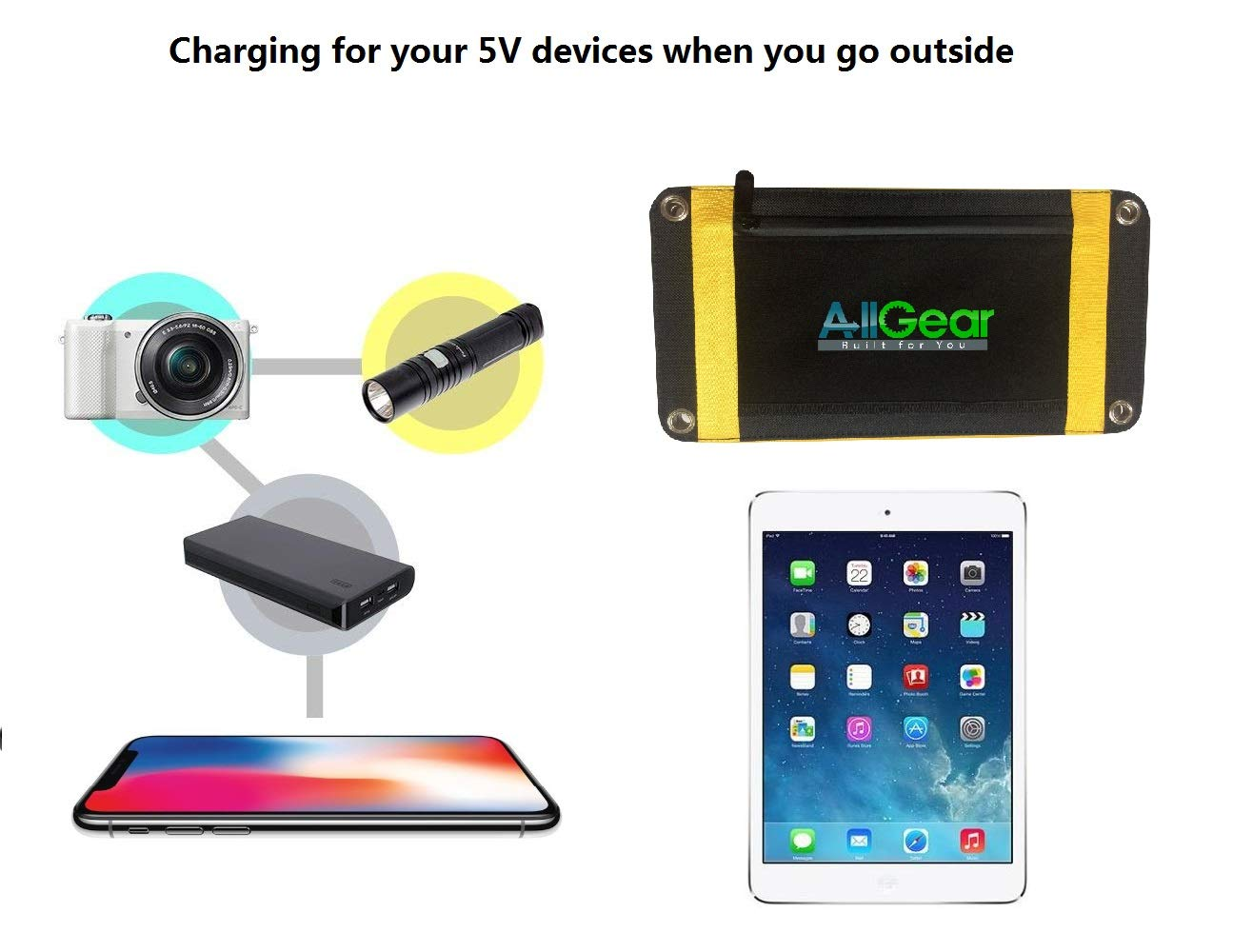 AllGear Solar Charger 21W Solar Folding Panel with Dual USB Ports for Cell Phone iPad and More Electronic Devices