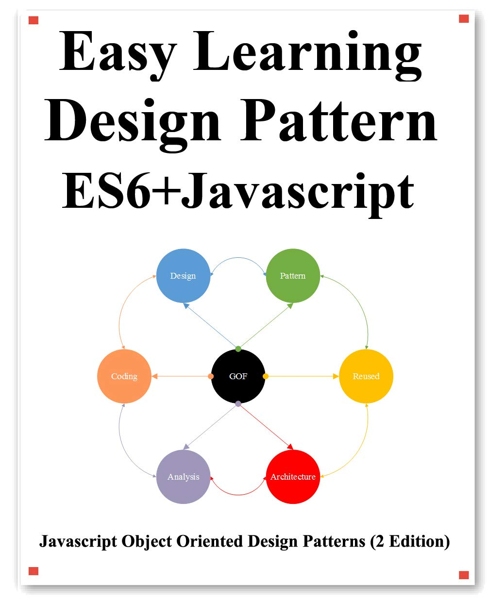 Easy Learning Design Patterns ES6+ Javascript (2 Edition): Build Clean and Reusable Object-Oriented Code