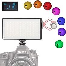 Best low light color camera Reviews