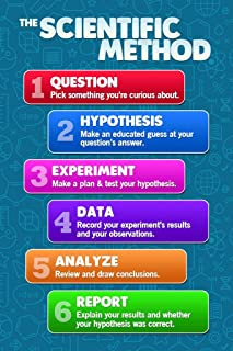 The Scientific Method Science for Classroom Chart Teacher Supplies for Classroom School Decor Teaching Learning Bulletin Board Cool Wall Decor Art Print Poster 24x36