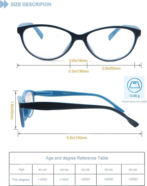 Buy HEEYYOK Reading Glasses for Women Cateye ladies Readers ...