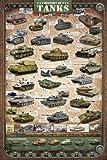 empireposter Educational - History of Tanks - Bildungs