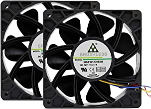 2 x 120mm Case Cooling Fan for Antminer Bitmain S7 S9 with 6000RMO Black