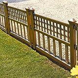 Parkland Plastic Fence Panels