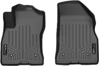 MAXLINER Custom Fit Floor Mats 1st Row Liner Set Black for 2015-2019 Ram ProMaster City