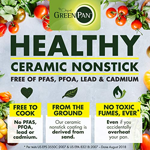 GreenPan Cookware Review