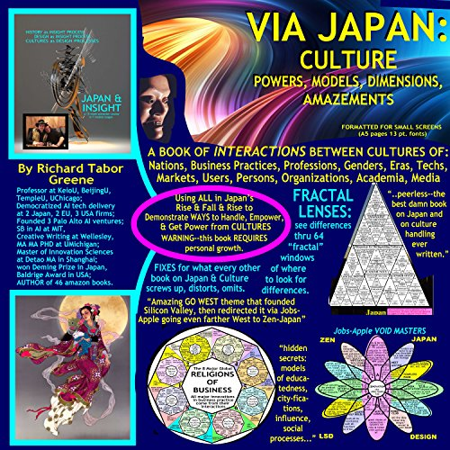 VIA JAPAN: Culture Powers, Models, Dimensions, Amazements--a book of INTERACTIONS of Cultures of Nations, Practices, Professions, Eras, Techs, Genders, ... More, Respond Differently (English Edition)