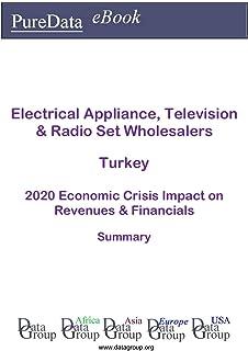 Electrical Appliance, Television & Radio Set Wholesalers Turkey Summary: 2020 Economic Crisis Impact on Revenues & Financials (English Edition)