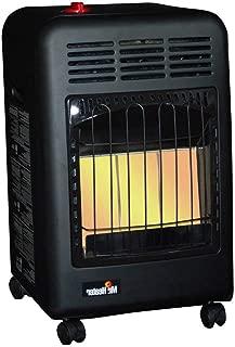 Best cabinet gas heater Reviews