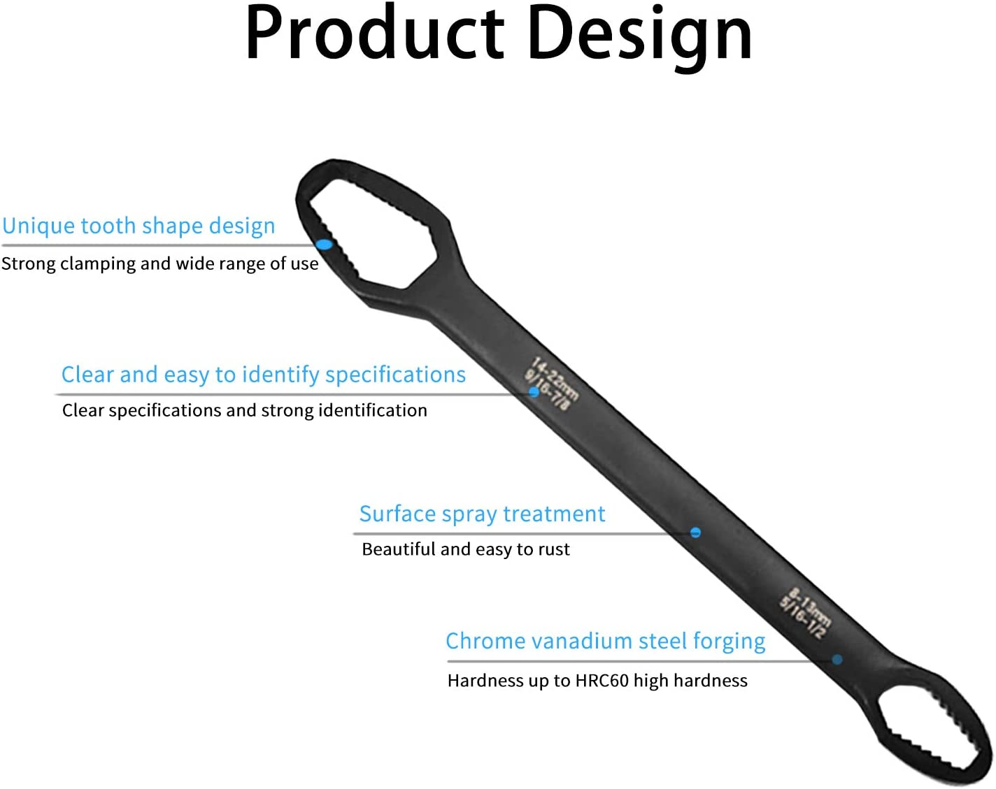 2 SAE /& Metric ANSI standard,5//16-1//2 to 9//6-7//8,15 in one Universal Wrench Universal Wrench Set Drop Forged