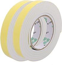 Miki & Co 2 stuks 20 mm breedte 5 mm dikte Eva eenzijdig spons schuimband 2 meter lengte DE