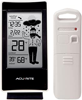 AcuRite My Backyard Weather Forecaster
