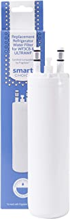 Electrolux Smart Choice Replacement Water Filter SCWF3CTO for Frigidaire PureSource