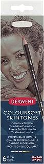 Best pencil portraits for sale Reviews