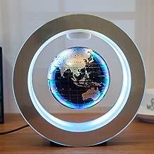 Amazon.es: proyector planetario