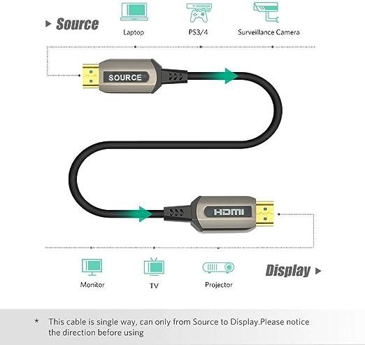 Jeirdus 20meter Aoc Hdmi Glasfaser Kabel 18g High Speed Elektronik