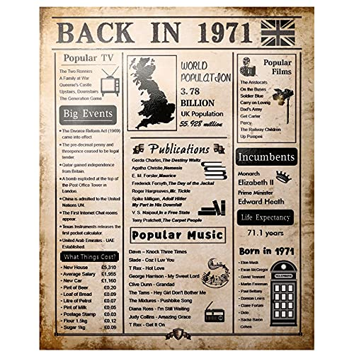 Back in 1971 Birthday Poster - 50th Birthday Decorations for Women or Men-Classy Vintage Table Decor - Great Gifts for 50 Year Old Woman or Original Gift for 50th Year Old Man Wedding Anniversary