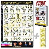 Eazy wie zu Kettlebell/Kettle Ball Workout Poster Big 51x 73cm Zug Ausdauer, Ton, Build Stärke...