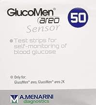 prueba de ac sxt para diabetes