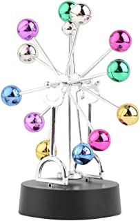 Best perpetual motion wheel for sale Reviews