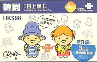 【お急ぎ便】【China Unicom】 韓国 5日 データ容量3GB プリペイドSIMカード