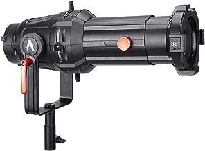 Best s&s precision light mount Reviews