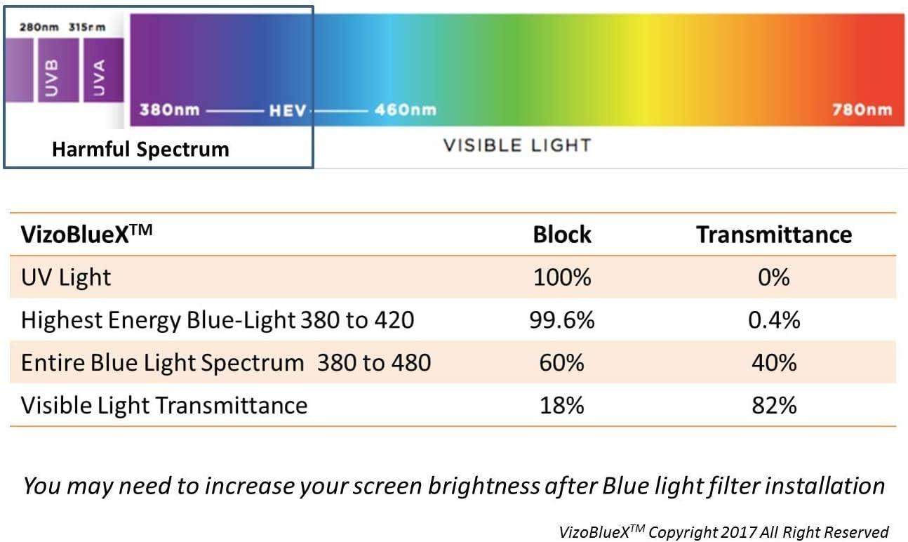 23-24 inch VizoBlueX Anti-Blue Light Filter for Computer Monitor 21.5 x 13.0 inch Fits LCD Blue Light Monitor Screen Protector Panel Blocks Blue Light 380 to 495 nm TV and PC Mac Monitors