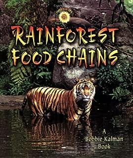 Best rainforest foods uk Reviews