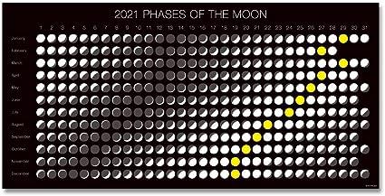 2021 月齢 カレンダー