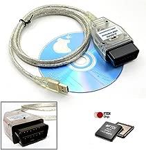 AntiBreak INPA K+ CAN Ediabas Cable with Switch DCAN Interface Coding Support E serials Interface for R56 E87 E93 E70