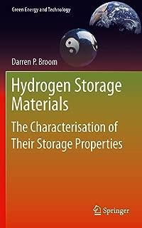 hydrogen software