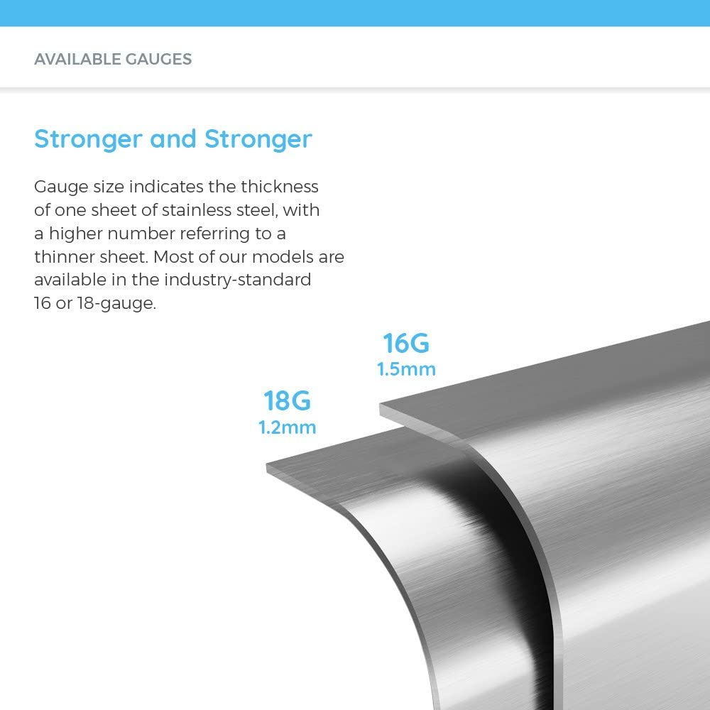 406 16 Gauge Stainless Steel Kitchen Ensemble Bundle - 5 Items: Sink, Basket Strainer, Standard Strainer, and 2 Sink Grids