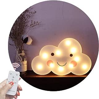 Best cloud nursery decor Reviews