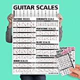 Popular Guitar Scales Reference Poster 24'x36' + Guitar Cheatsheets Bundle