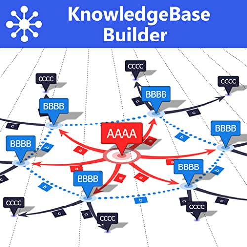 KnowledgeBase Builder Free