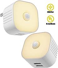 Antenors 2-Outlet Motion Sensor Night Light 2-Pack, UL Certificated, Warm Light, White