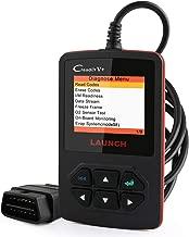 bmw e30 diagnostic plug