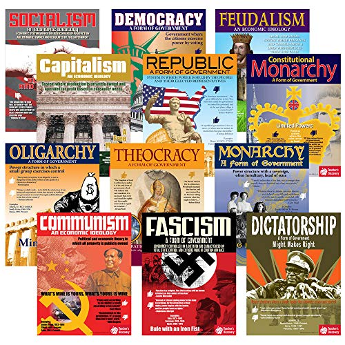 Forms of Government and Economic Ideologies Poster Set of 12 Posters