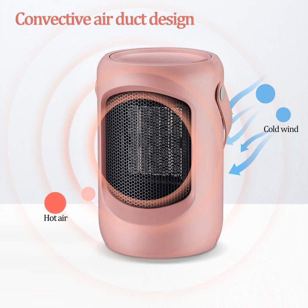 LTJX Calefactor Cerámico, 450W Calentador de Ventilador Espacio ...