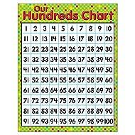 "TREND enterprises, Inc. Our Hundreds Chart Learning Chart, 17"" x 22"""