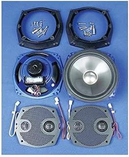 """J&M Corporation J&M ROKKER XXR 7.25"""" Fairing Speaker Kit w/Grill Mounted Mid/Tweet for 1998-2013 Harley Street/Ultra/ElectraGlide # HCRK-7252GTM-XXR"""