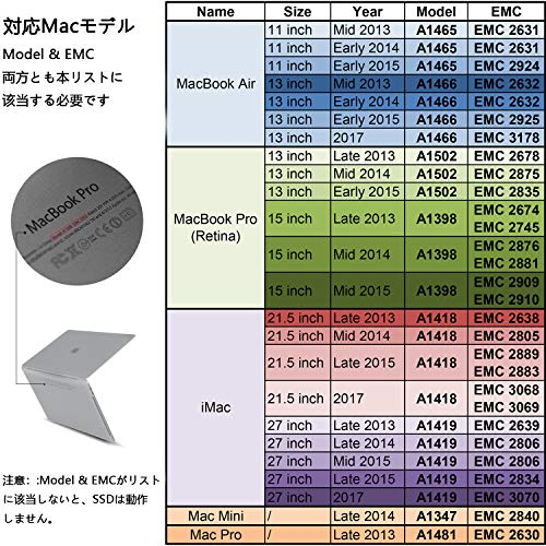 『INDMEM 256GB NVMe PCIe内蔵SSD Mac専用SSD アップグレードキット 専用ドライバー付き 対応モデル MacBook Pro Retina Late 2013-Mid 2015 MacBook Air Mid 2013-2017 iMac Late 2013-2017 Mac Pro Late 2013 Mac Mini Late 2014』の3枚目の画像