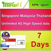 mewfi Singapore Malaysia Thailand Prepaid Travel SIM Card 7 Days Unlimited Data Asia Travel Card
