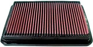 K&N Filters 33-2202 Replacement Air Filter