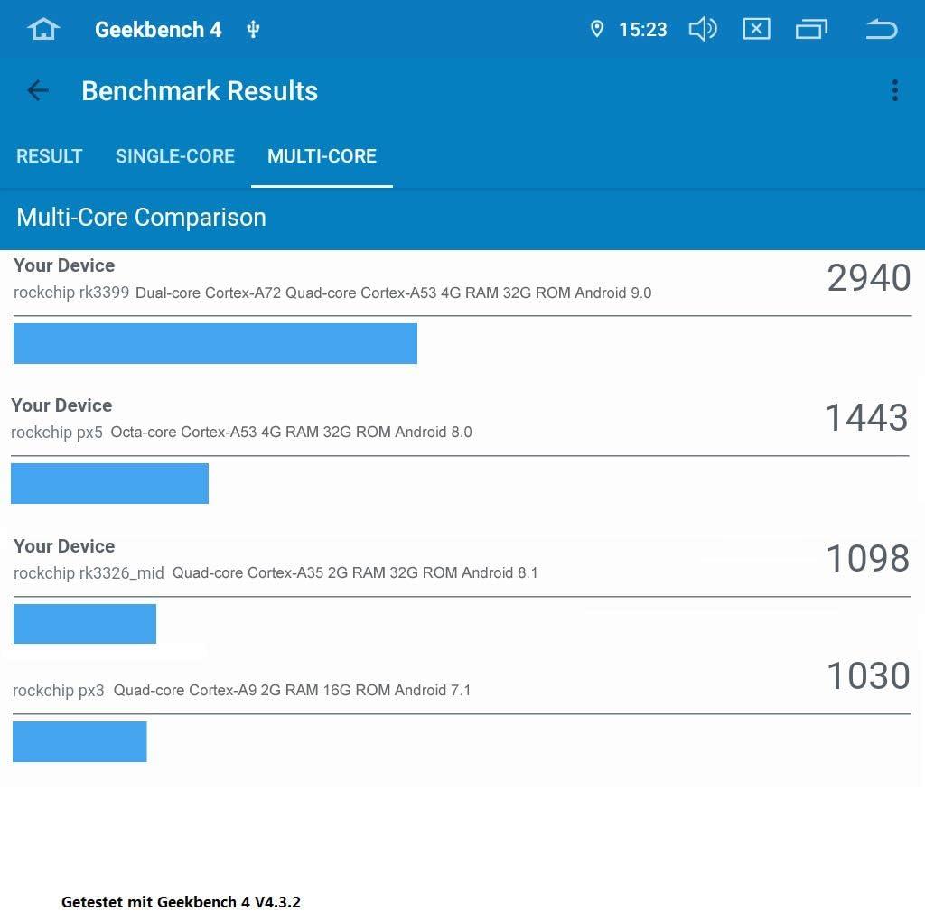 MQB Box f/ür VW Seat Skoda MQB Plattform Composition Discover mit getrenntem MIB und Display: Android 9 Playstore WLAN DAB+ Navigation