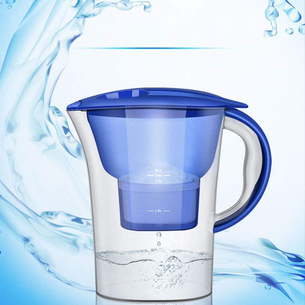 H&RB Filtros de Agua 2.5L Jarra Filtración Dispensador Taza Filtro ...
