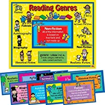 Really Good Stuff Reading Genres 10-in-1 Poster Set