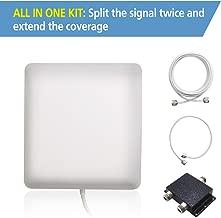 Best antenna wall mount kit Reviews